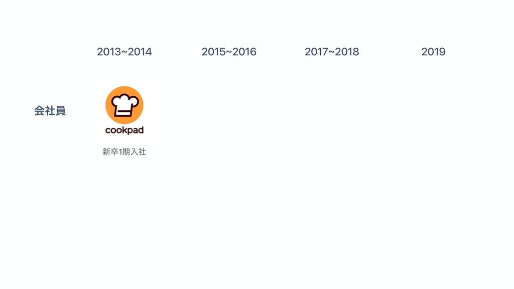 2013~2014 2015~2016 2017~2018 2019 ձࣾһ ৽ଔ1ظೖࣾ