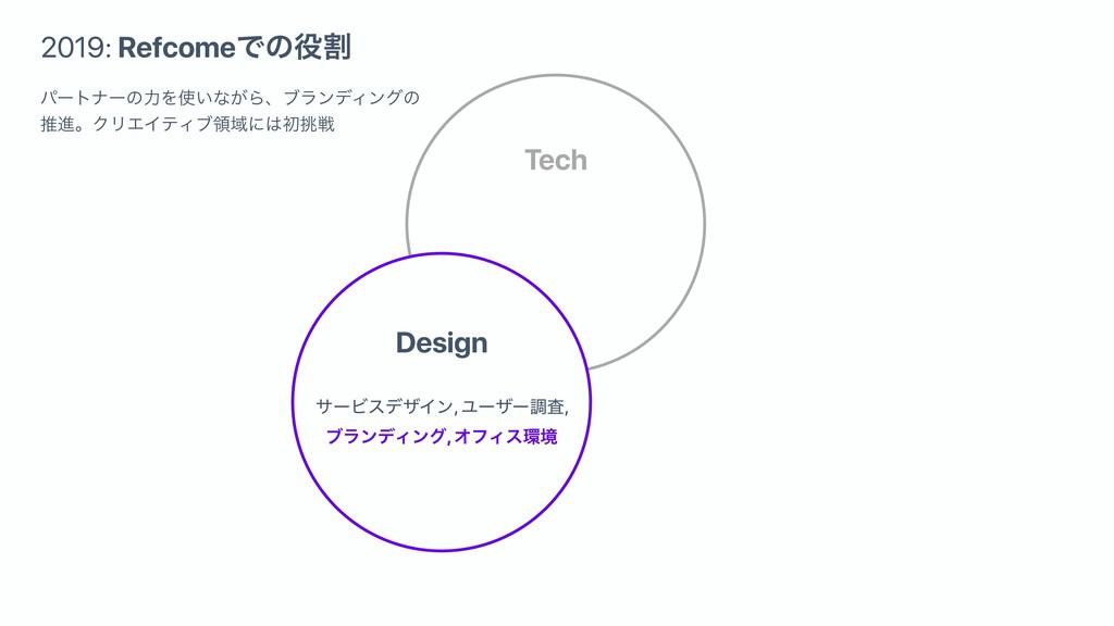 Design αʔϏεσβΠϯ, Ϣʔβʔௐࠪ, ϒϥϯσΟϯά, ΦϑΟεڥ Tech 2...