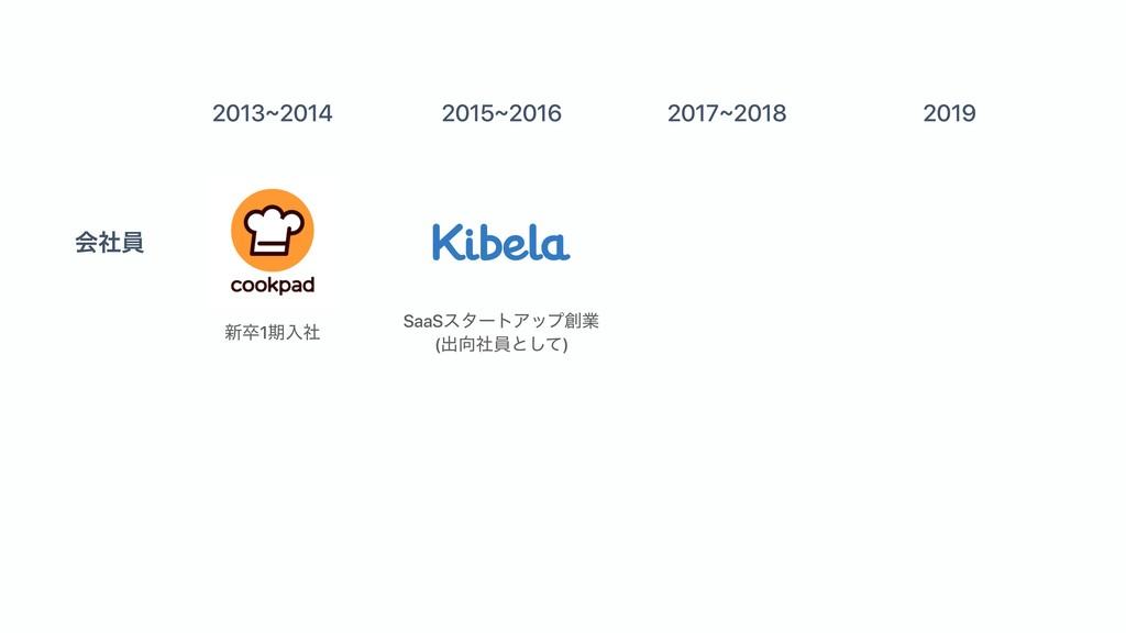 2013~2014 2015~2016 2017~2018 2019 ձࣾһ SaaSελʔτ...