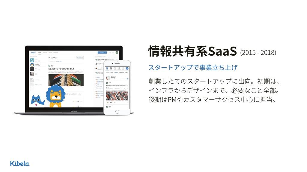 情報共有系SaaS (2015 - 2018) スタートアップで事業⽴ち上げ 創業したてのスタ...