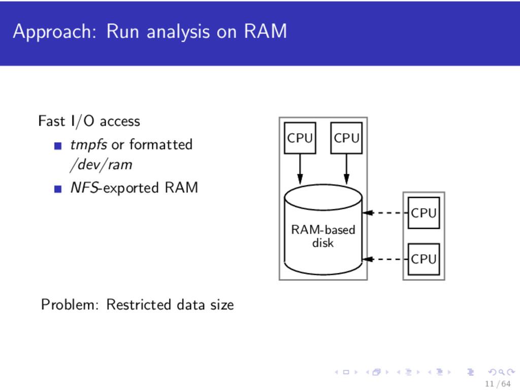 Approach: Run analysis on RAM Fast I/O access t...