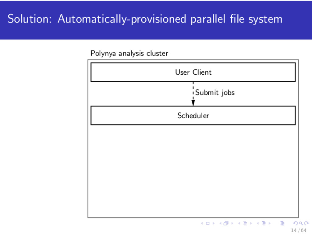 Solution: Automatically-provisioned parallel fil...