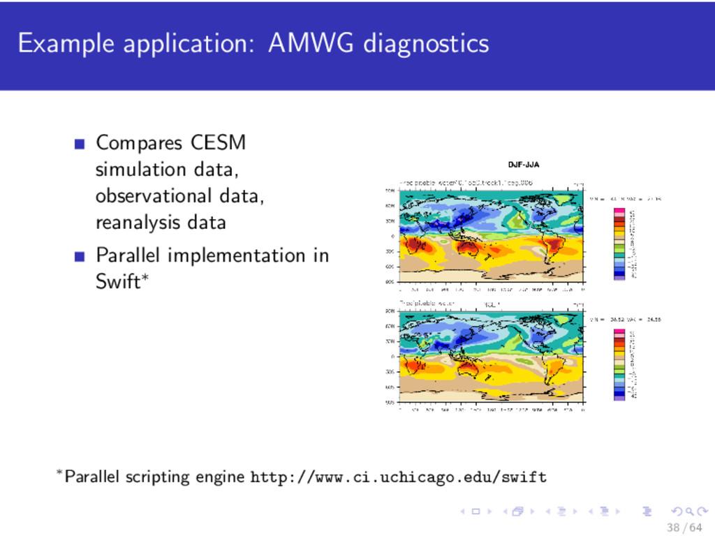 Example application: AMWG diagnostics Compares ...