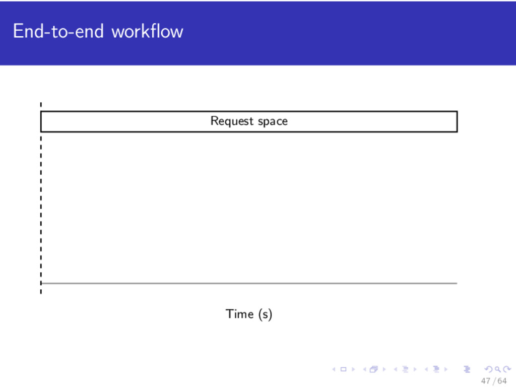 End-to-end workflow Request space Time (s) 47 / ...
