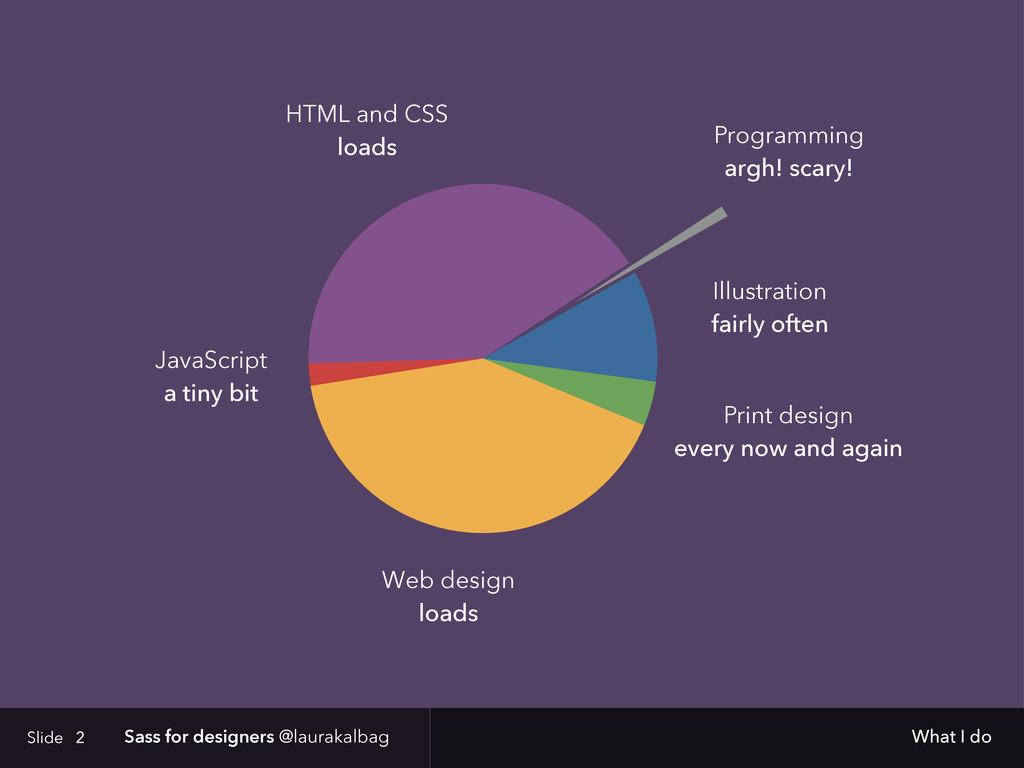 Slide Sass for designers @laurakalbag 2 HTML an...