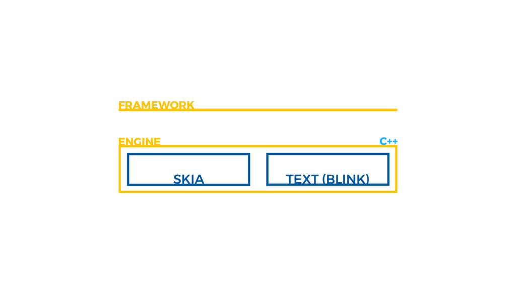 FRAMEWORK ENGINE C++ TEXT (BLINK) SKIA