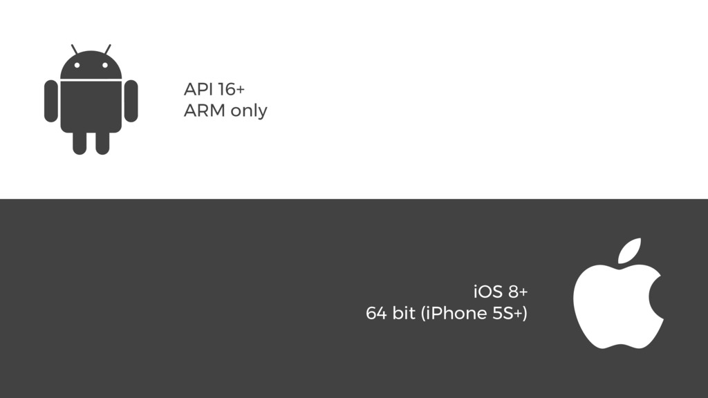 API 16+ ARM only iOS 8+ 64 bit (iPhone 5S+)