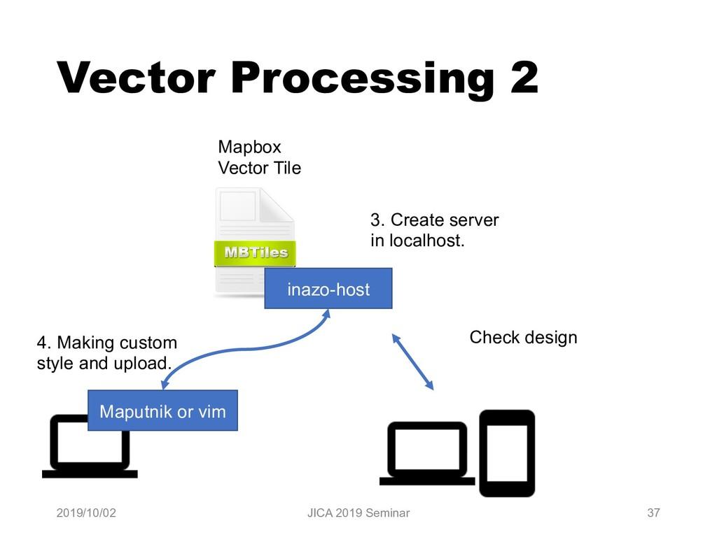 Vector Processing 2 2019/10/02 JICA 2019 Semina...