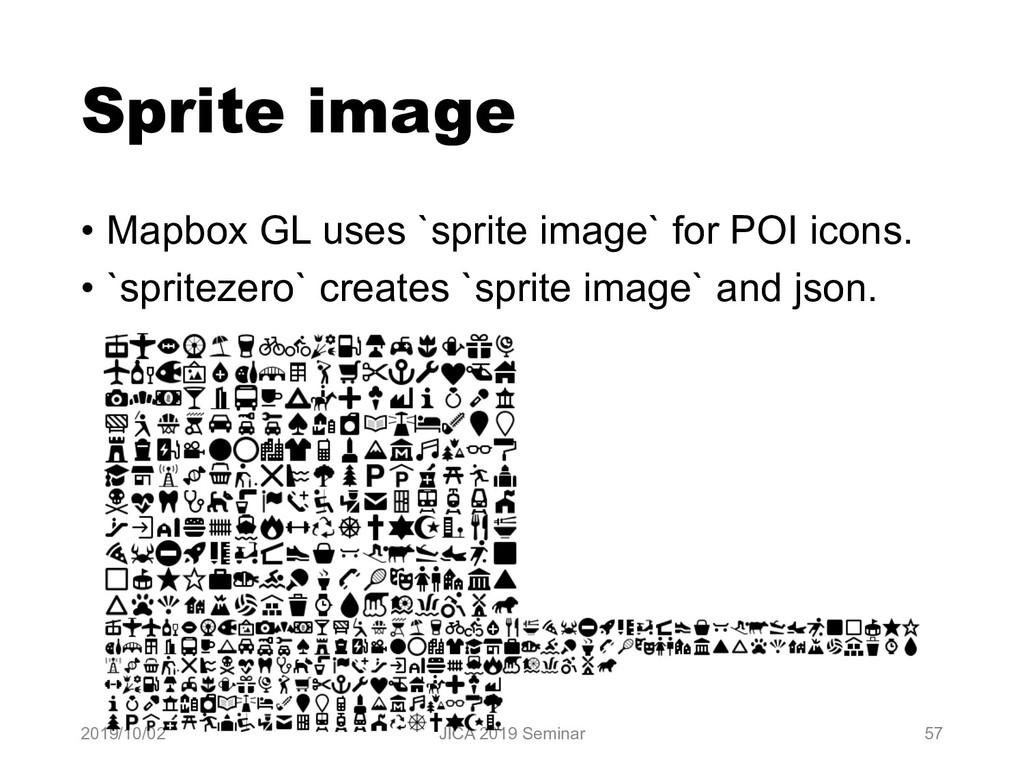 Sprite image • Mapbox GL uses `sprite image` fo...