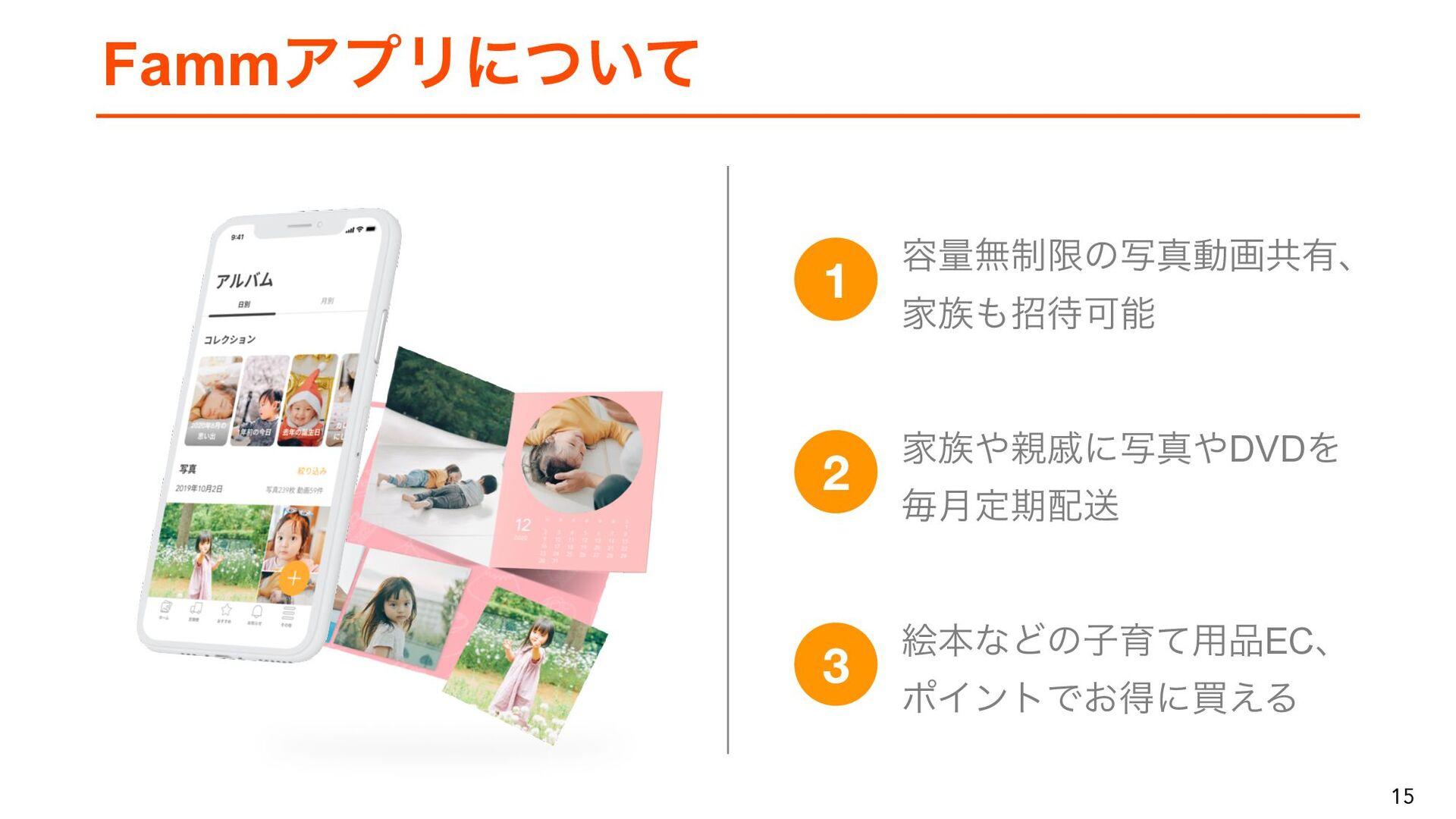 15 15 Fammアプリについて 容量無制限の写真動画共有、 家族も招待可能 家族や親戚に写...