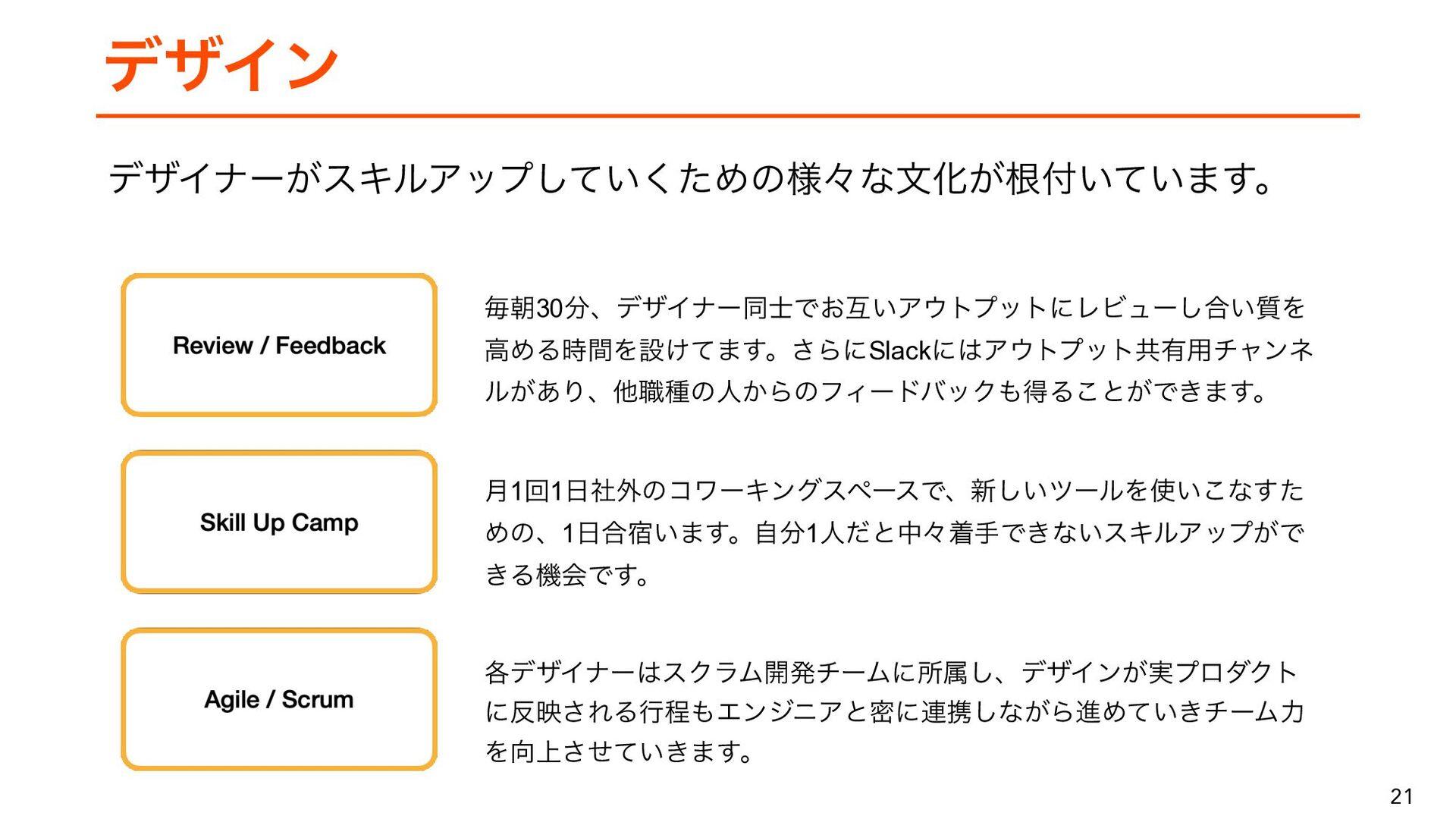 21 21 デザイン コラボレーションに適したモダンなツールを使用しています。さらに使用ツール...