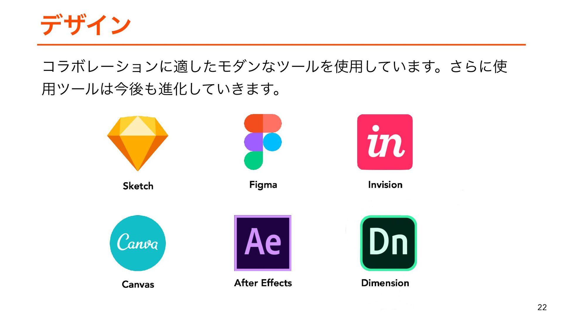 22 22 組織・カルチャー