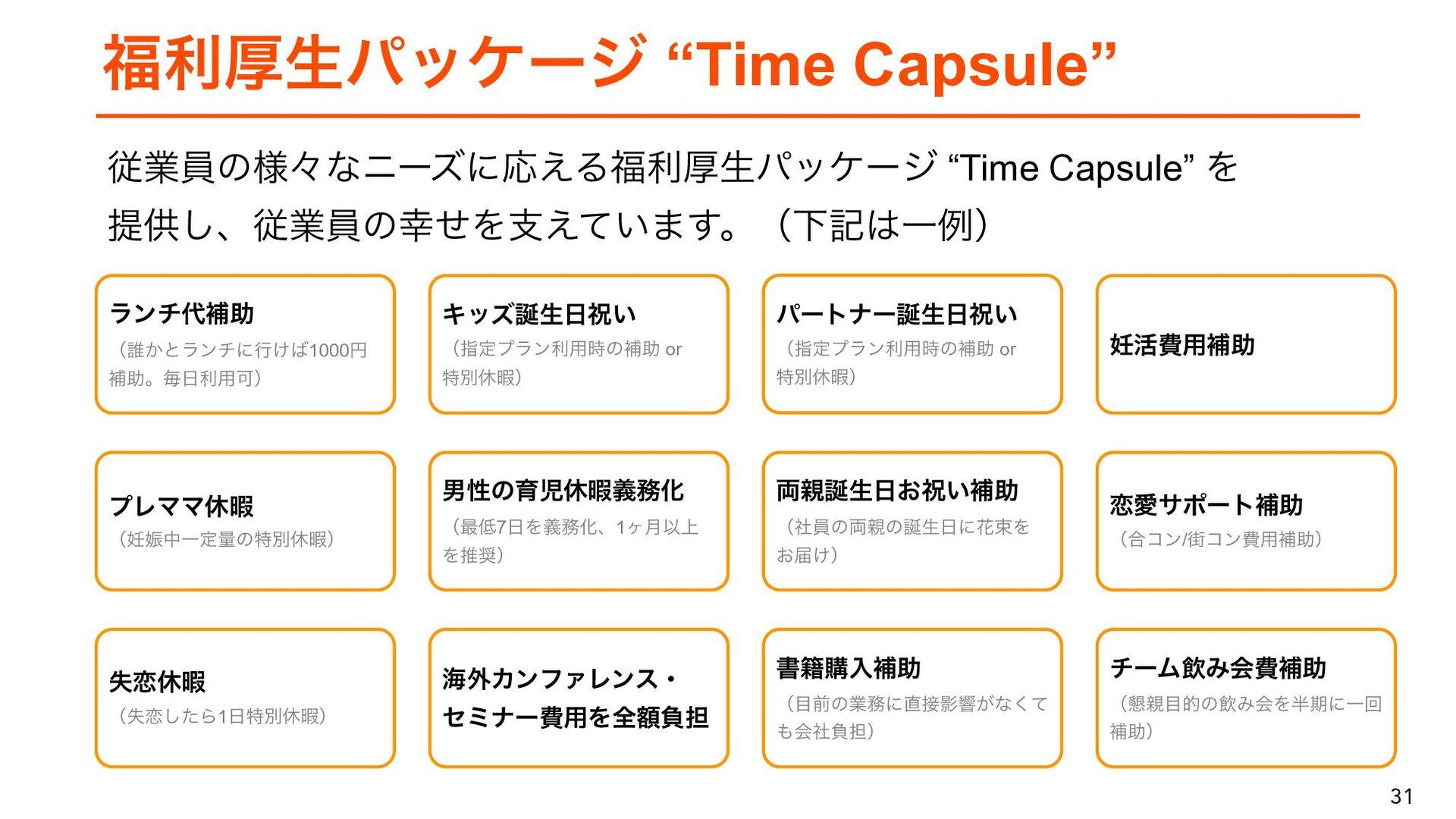 """31 31 福利厚生パッケージ """"Time Capsule"""" ランチ代補助 (誰かとランチに行..."""