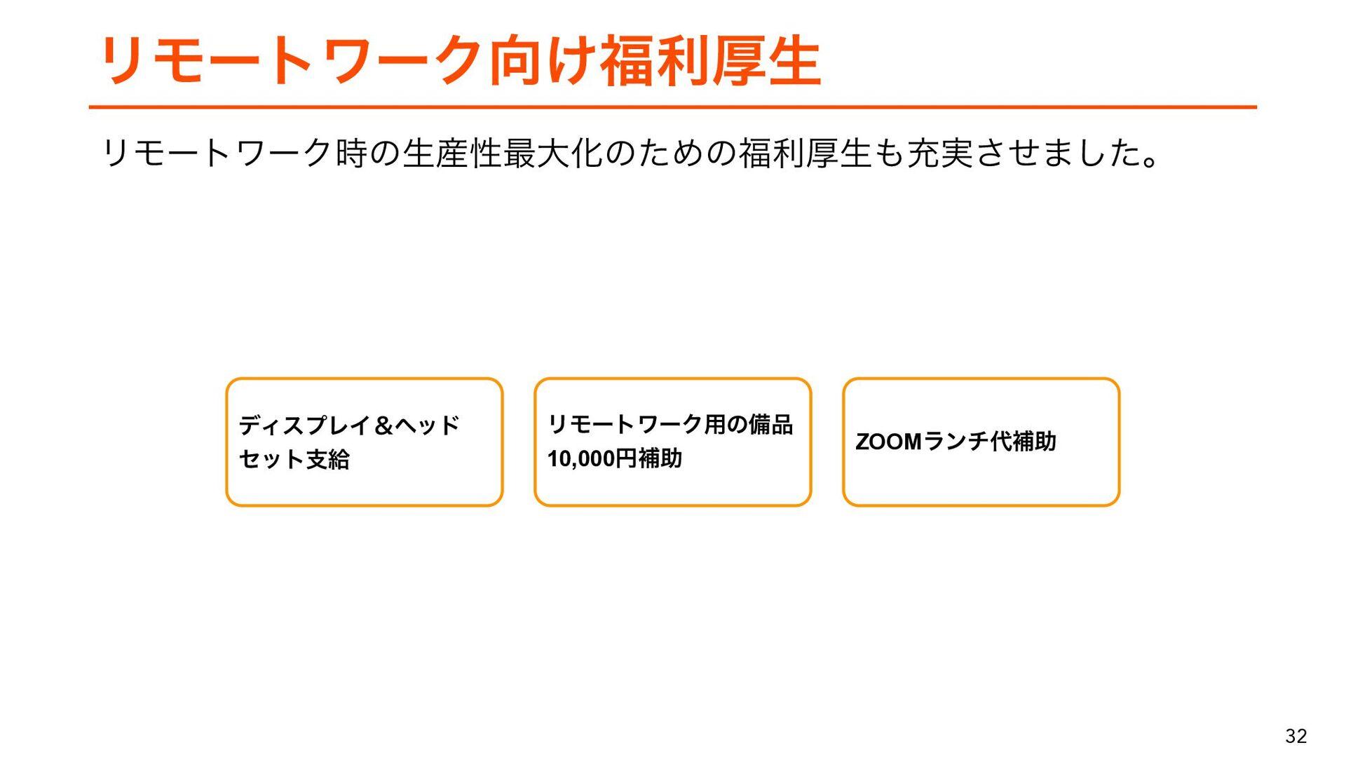 32 32 リモートワーク向け福利厚生 ZOOMランチ代補助 ディスプレイ&ヘッドセット 支給...