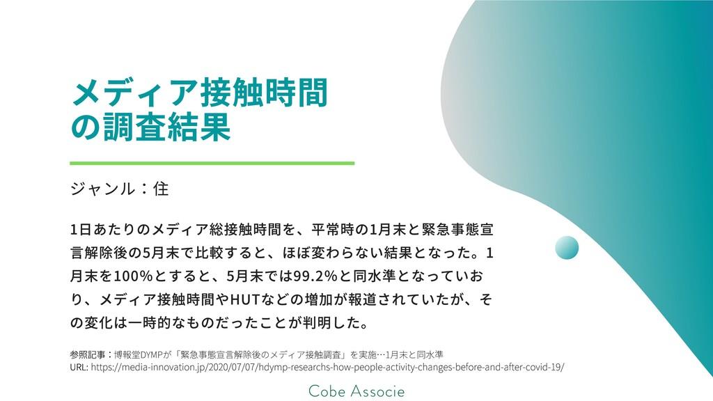 参照記事: URL: 博報堂DYMPが「緊急事態宣⾔解除後のメディア接触調査」を実施…1⽉末と...