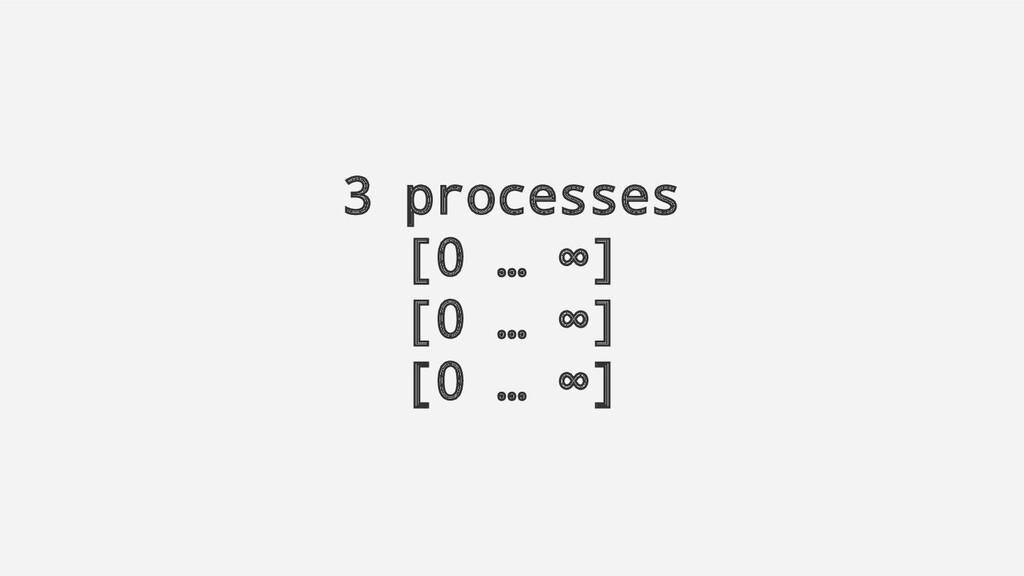 3 processes [0 … ∞] [0 … ∞] [0 … ∞]