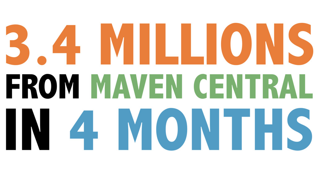 3.4 MILLIONS FROM MAVEN CENTRAL IN 4 MONTHS