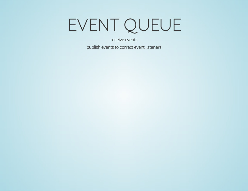 EVENT QUEUE receive events publish events to co...
