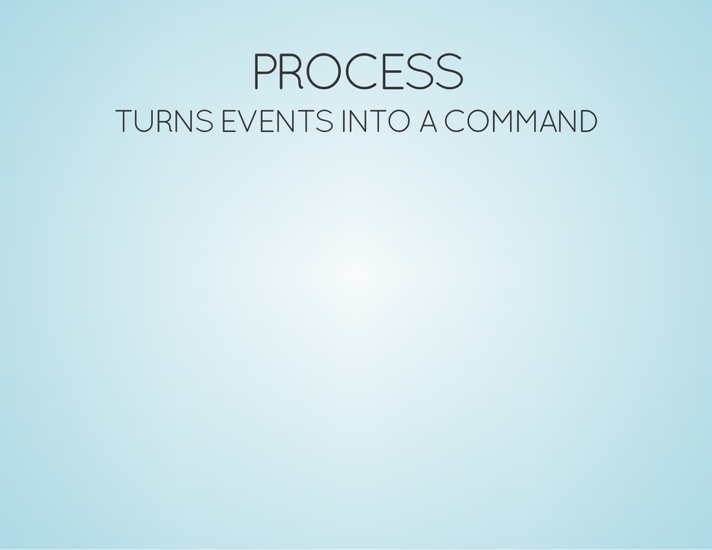 PROCESS TURNS EVENTS INTO A COMMAND