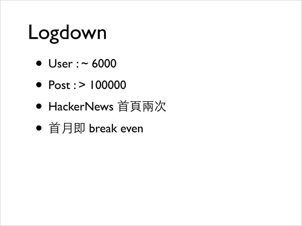 Logdown • User : ~ 6000   • Post : > 100000 ...