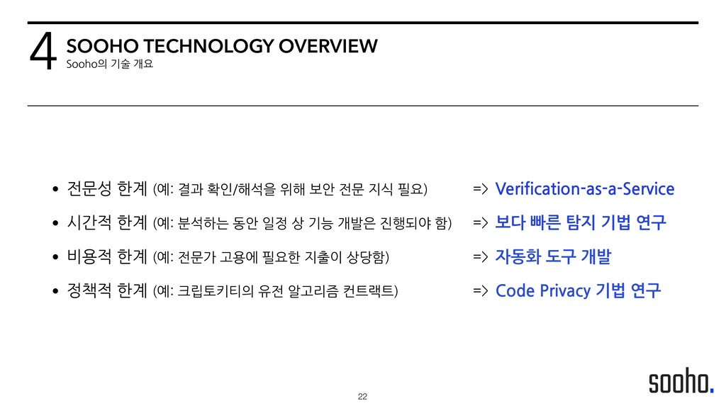 !22 4SOOHO TECHNOLOGY OVERVIEW Sooho의 기술 개요 •전문...