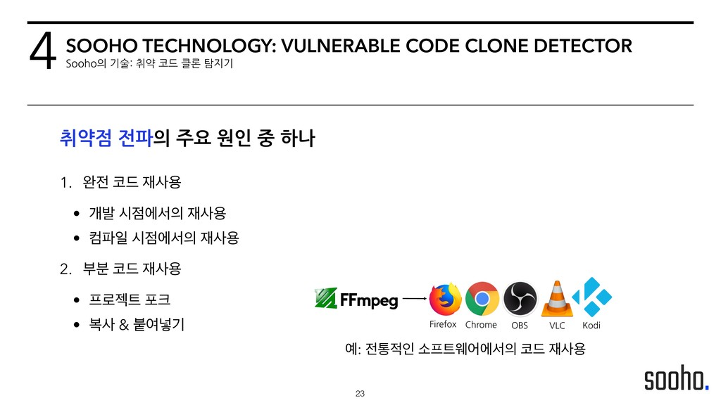 !23 4SOOHO TECHNOLOGY: VULNERABLE CODE CLONE DE...