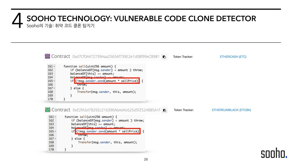 !28 4SOOHO TECHNOLOGY: VULNERABLE CODE CLONE DE...