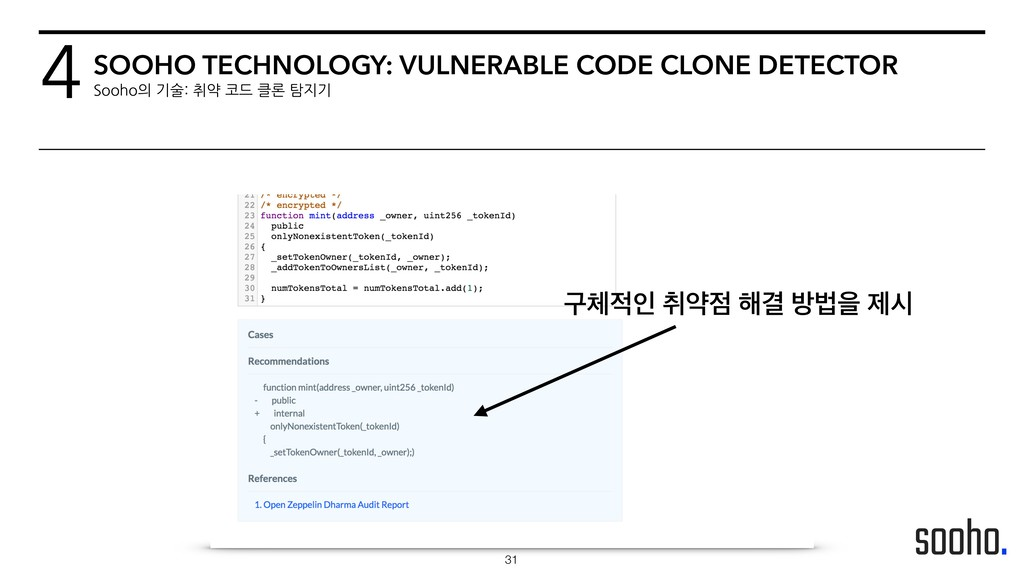 !31 4SOOHO TECHNOLOGY: VULNERABLE CODE CLONE DE...