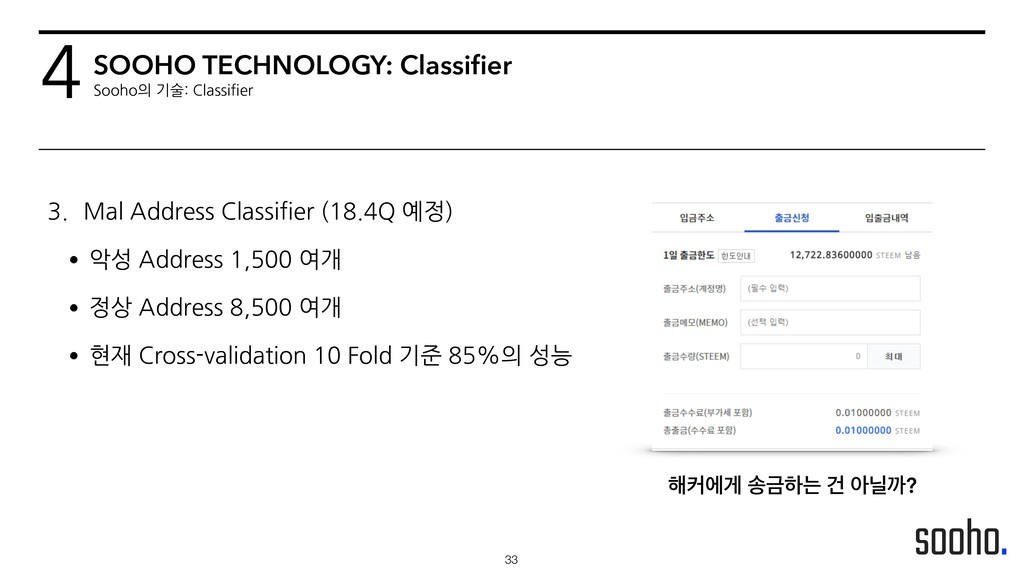 !33 4SOOHO TECHNOLOGY: Classifier Sooho의 기술: Cla...