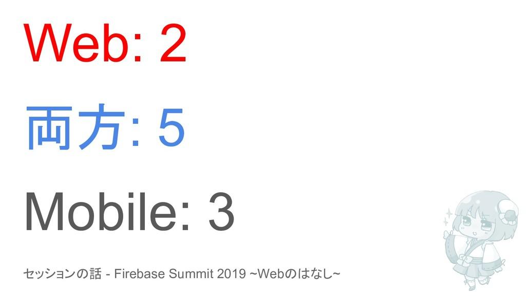 セッションの話 - Firebase Summit 2019 ~Webのはなし~ Web: 2...