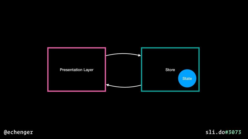 Presentation Layer Store State @echenger sli.do...
