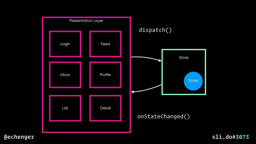 Presentation Layer Store State Login Feed Inbox...
