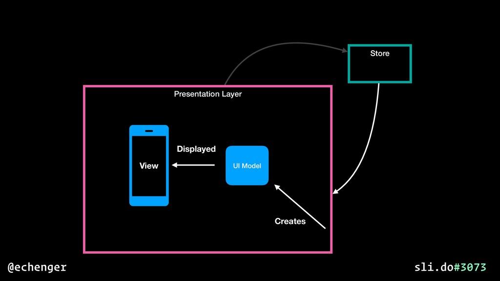 Presentation Layer Store Creates View Displayed...