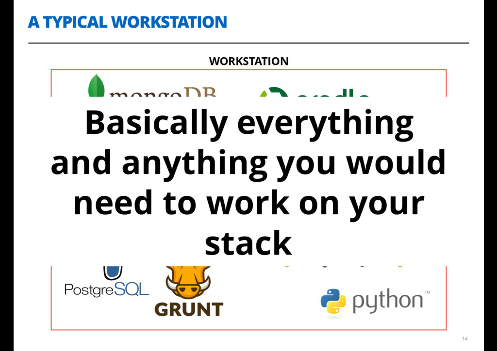 A TYPICAL WORKSTATION 14 WORKSTATION Basically ...