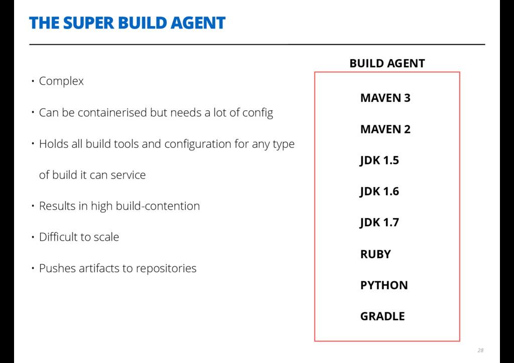 THE SUPER BUILD AGENT 28 BUILD AGENT • Complex ...