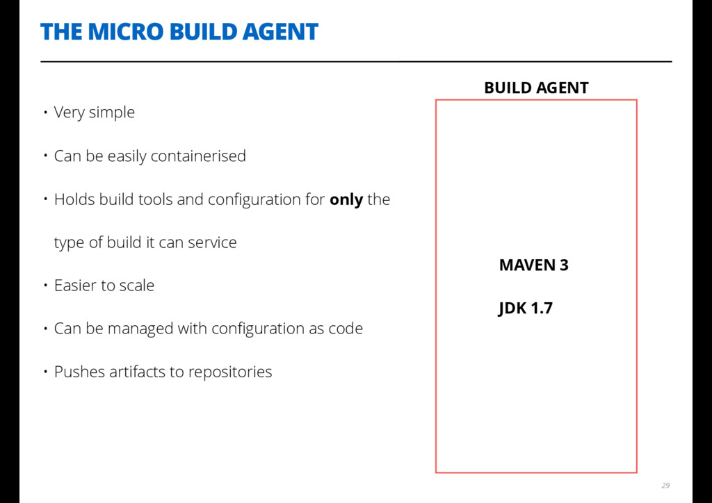 THE MICRO BUILD AGENT 29 BUILD AGENT • Very sim...