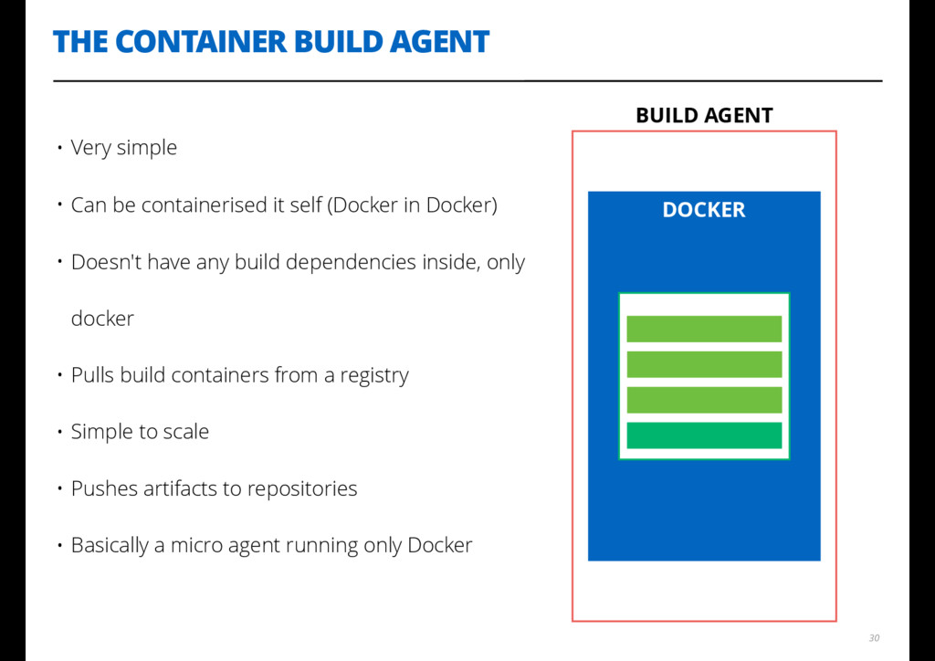 THE CONTAINER BUILD AGENT 30 BUILD AGENT DOCKER...
