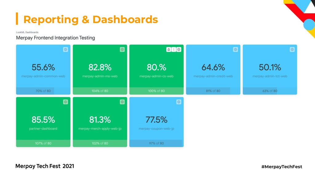 #MerpayTechFest Reporting & Dashboards