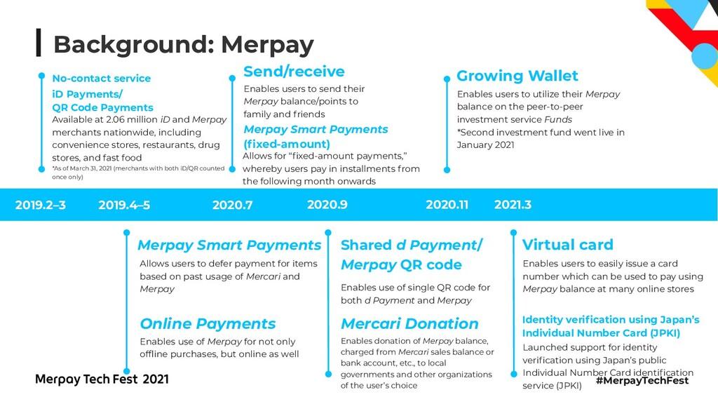 #MerpayTechFest Background: Merpay 2019.2–3 iD ...