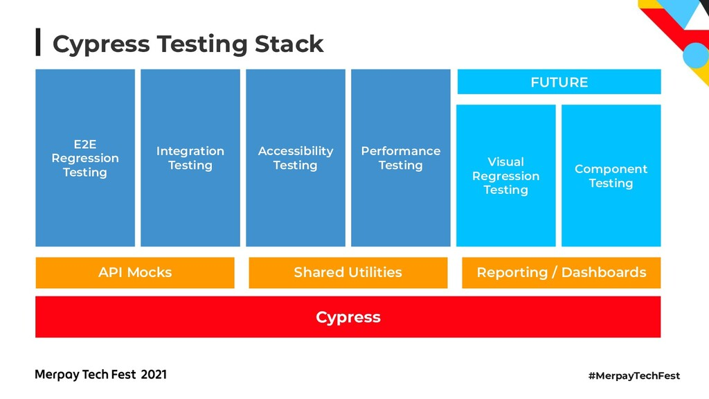 #MerpayTechFest Cypress Testing Stack Cypress A...
