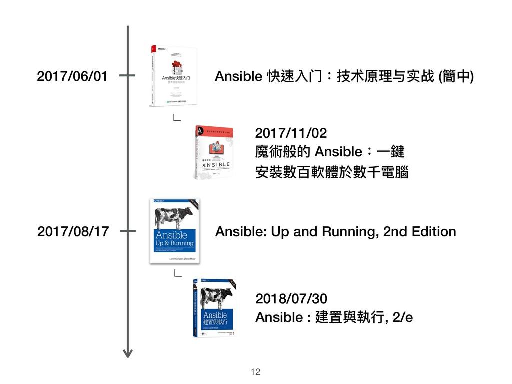 12 2017/08/17 2018/07/30 Ansible : 建置與執⾏行行, 2/e...