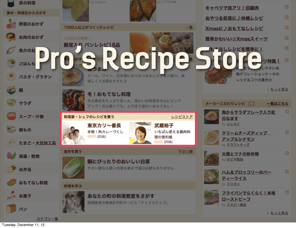 Pro's Recipe Store Tuesday, December 11, 12