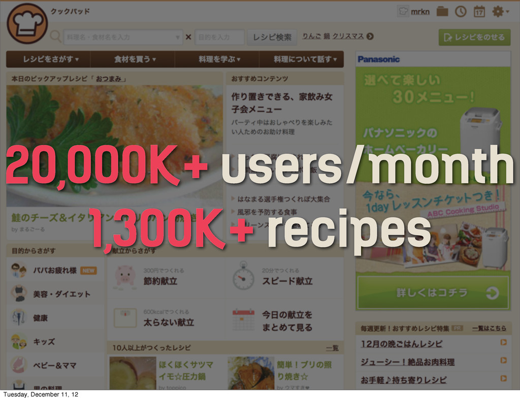 20,000K+ users/month 1,300K+ recipes Tuesday, D...