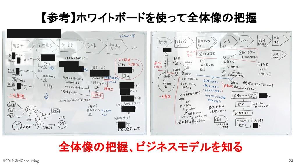 【参考】ホワイトボードを使って全体像の把握 全体像の把握、ビジネスモデルを知る 23 ©201...