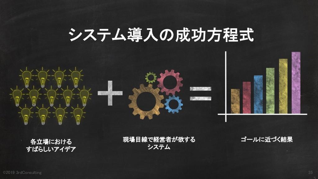 システム導入の成功方程式 各立場における すばらしいアイデア 現場目線で経営者が欲する システ...