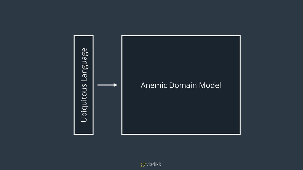 vladikk Ubiquitous Language Anemic Domain Model