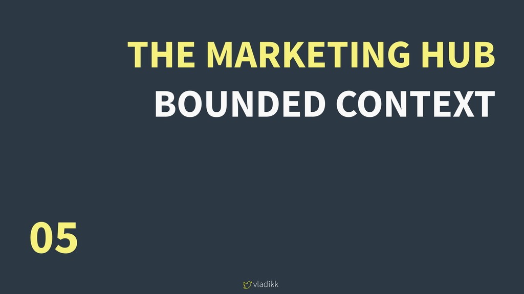 vladikk THE MARKETING HUB BOUNDED CONTEXT 05