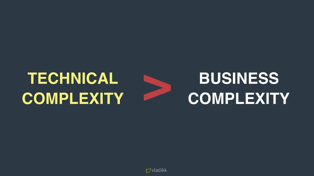 vladikk TECHNICAL COMPLEXITY BUSINESS COMPLEXIT...