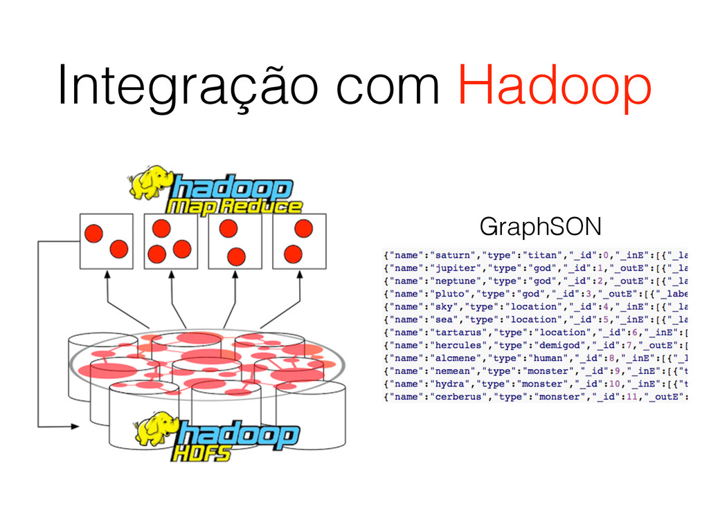 Integração com Hadoop GraphSON