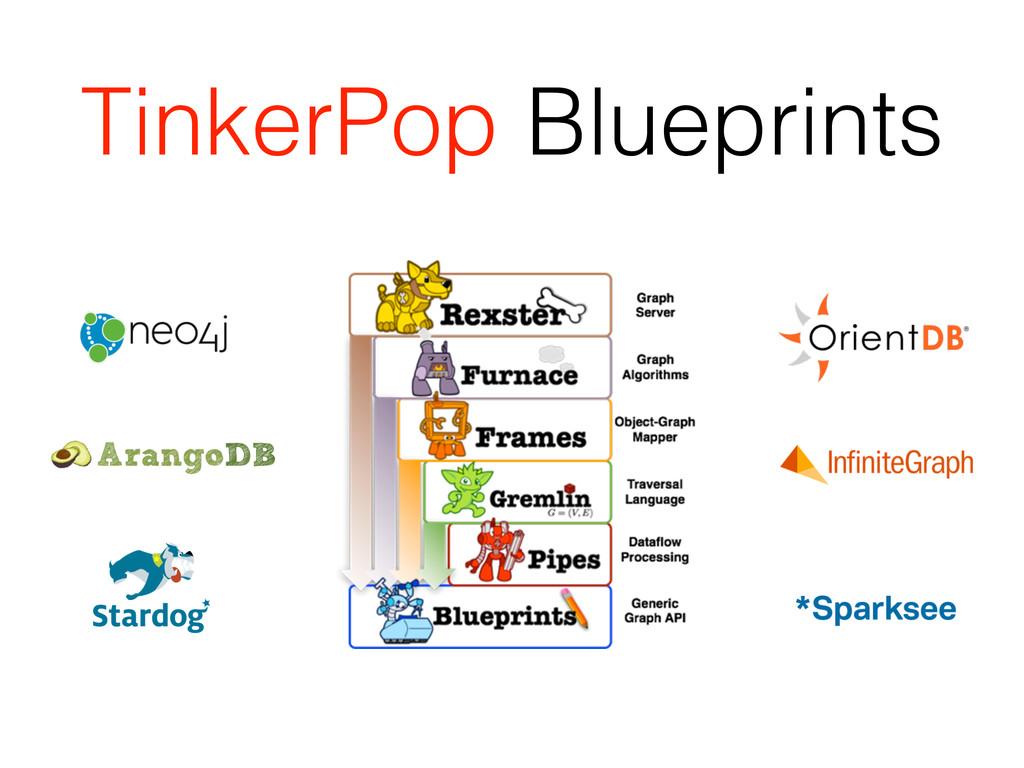 TinkerPop Blueprints